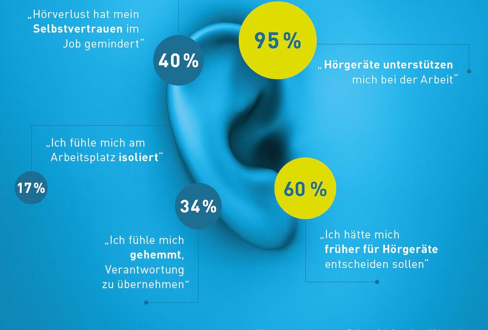 Fast jeder zweite Deutsche beklagt Kommunikationsprobleme im Homeoffice