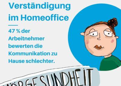 47% der Arbeitnehmer bewerten die Kommunikation zu Hauser schlechter